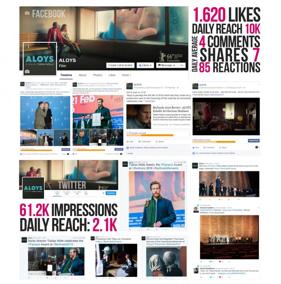 Berlinale - Film Social Media