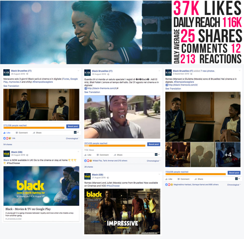 Black FB Insights