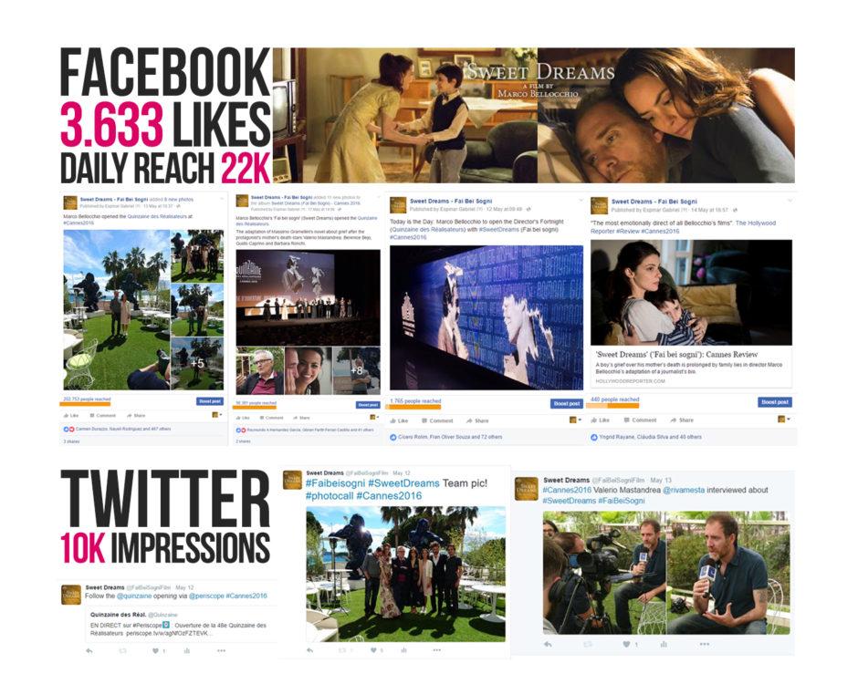 Film Social Media Campaign Sweet Dreams