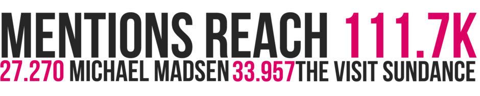 twitter-reach